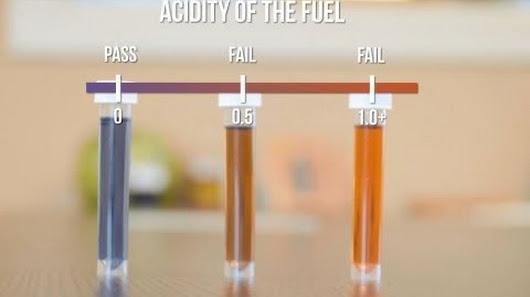 acid number test